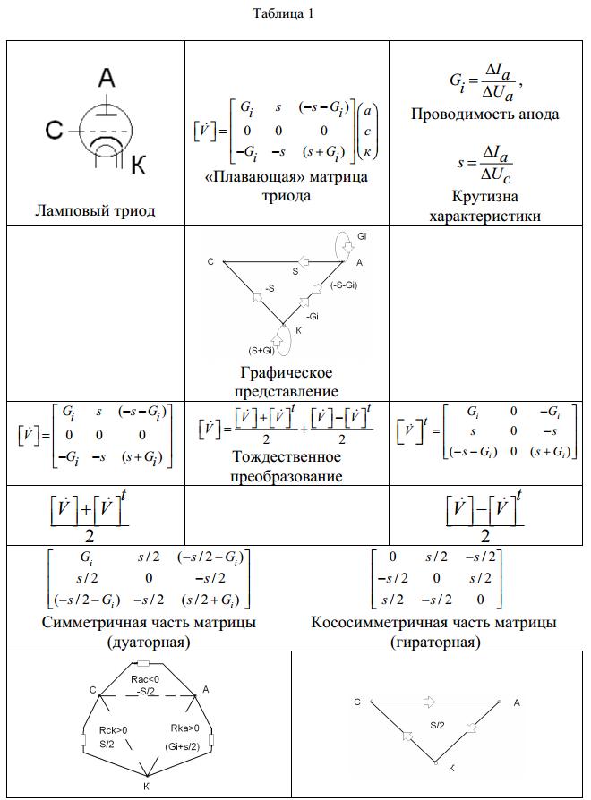 электрических схем