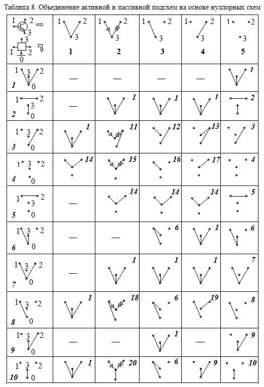 Анализ схемы активного