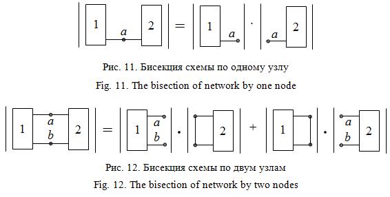 Методы разложения схемных