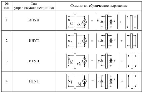 Теорема Теллегена. В статье